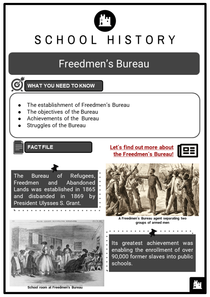 Freedmen's Bureau Resource Collection 1