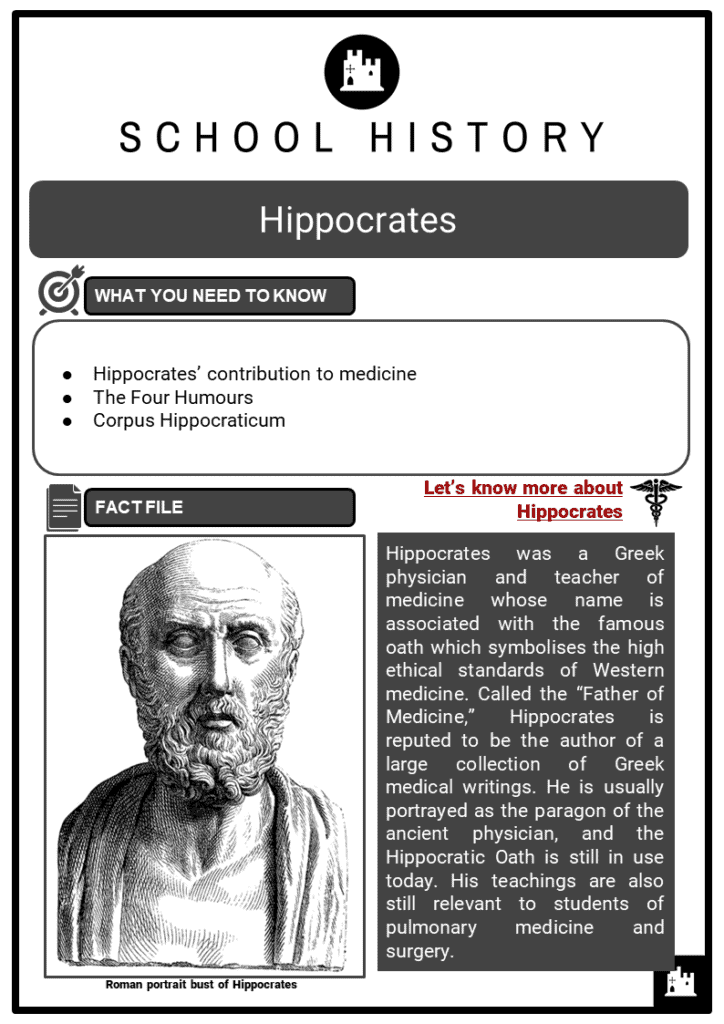 Hippocrates Resource Collection 1