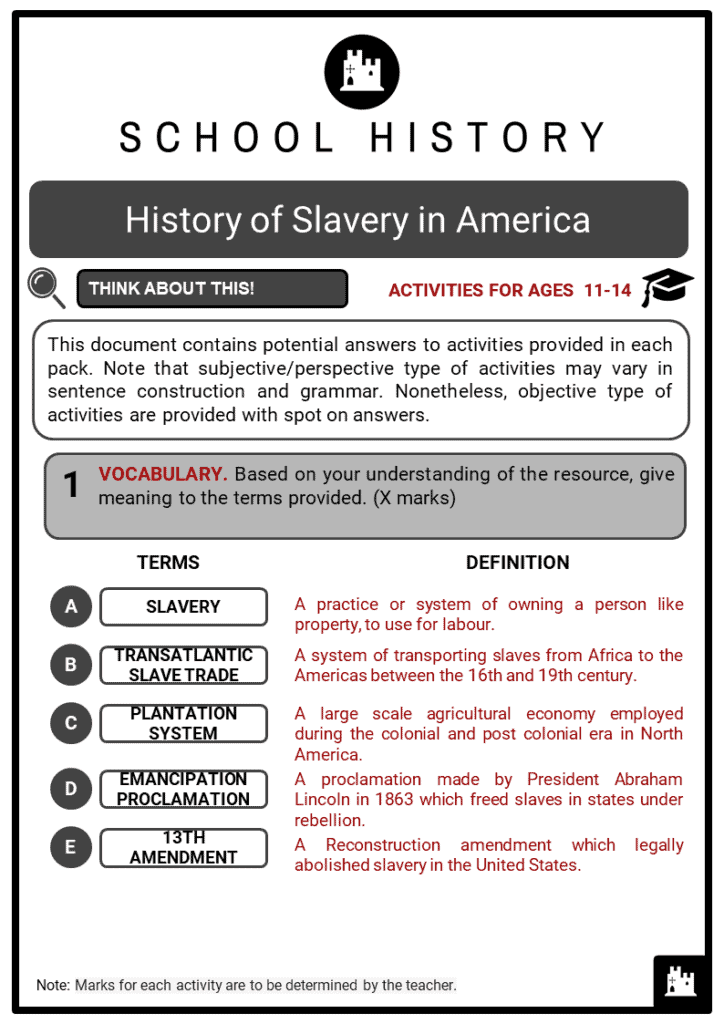 History of Slavery in America Student Activities & Answer Guide 2