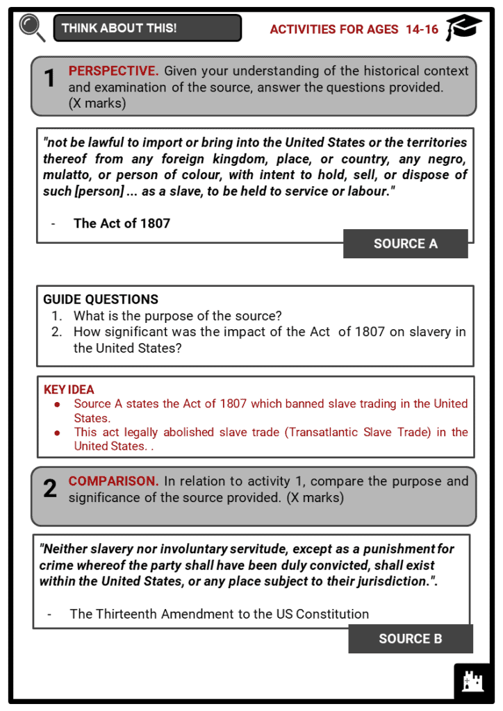 History of Slavery in America Student Activities & Answer Guide 4