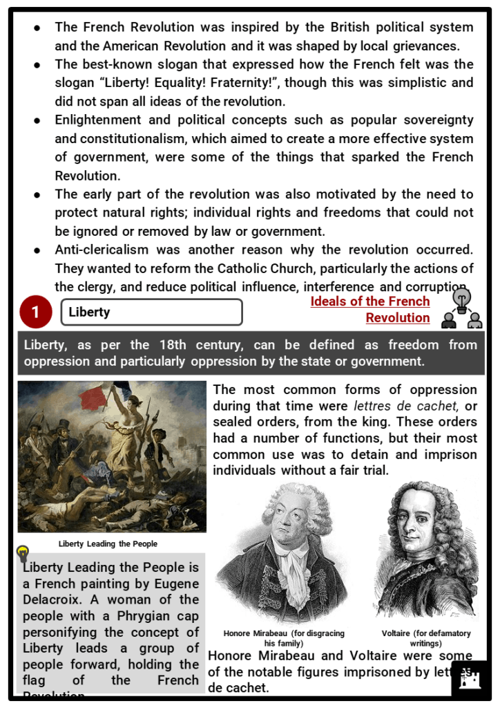 Ideas of the French Revolution Resource Collection 2