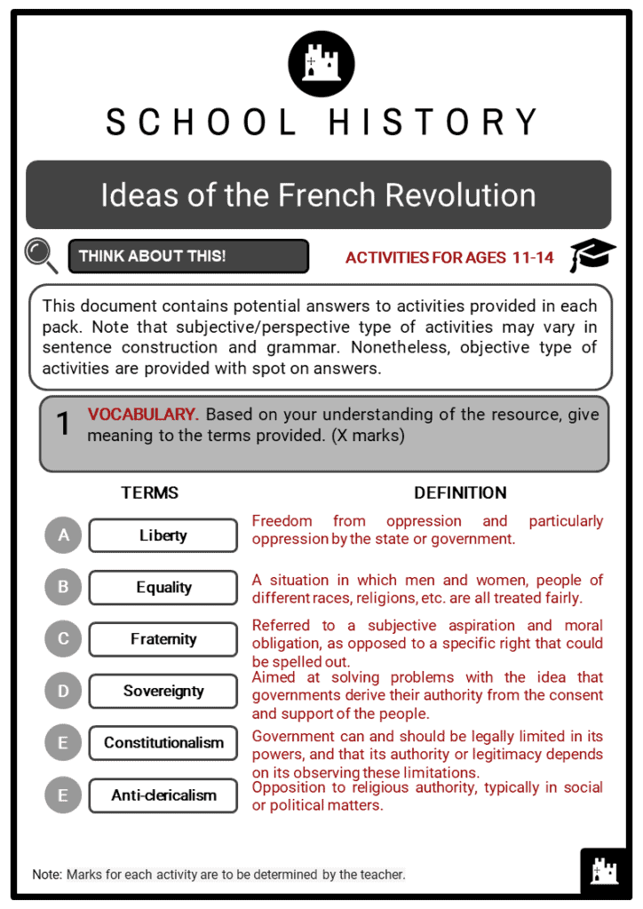 Ideas of the French Revolution Student Activities & Answer Guide 2