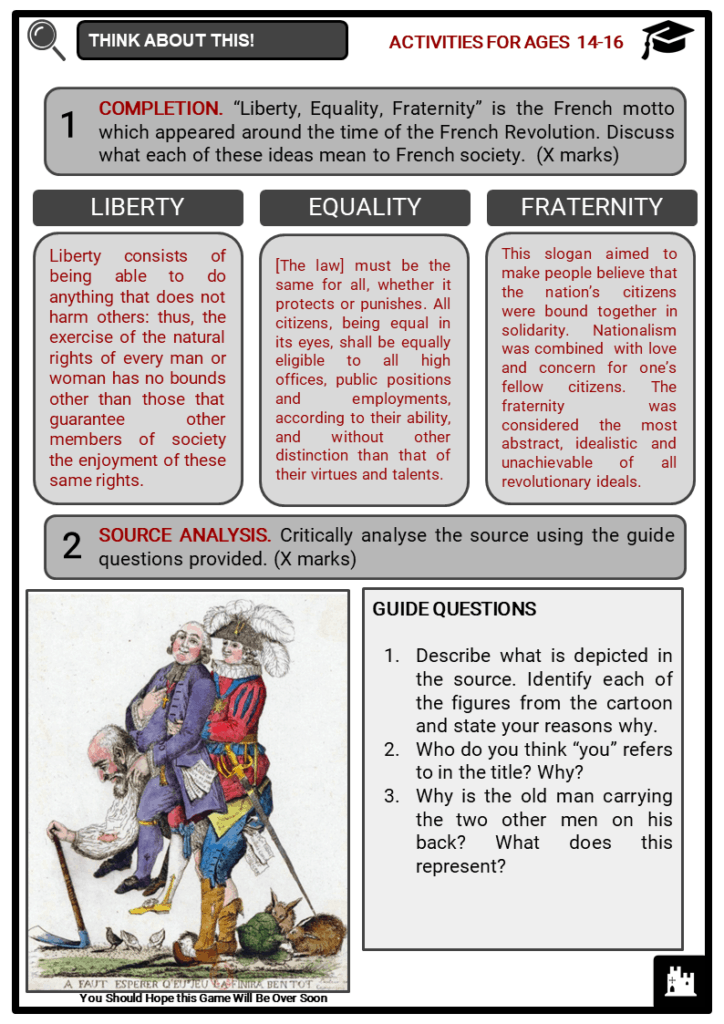 Ideas of the French Revolution Student Activities & Answer Guide 4