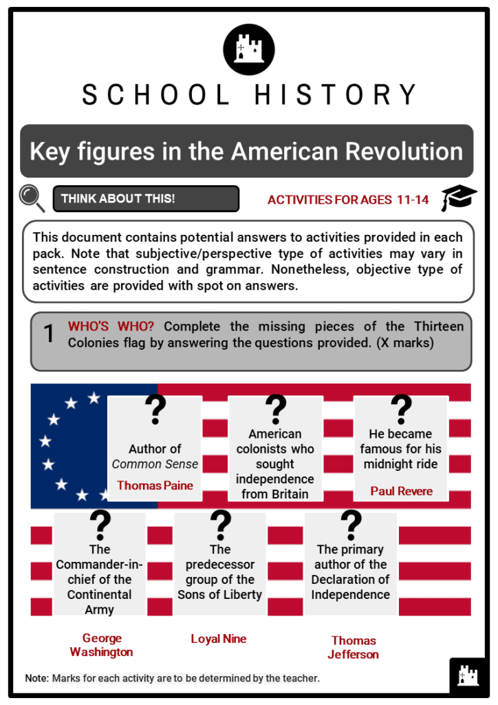Key figures in the American Revolution Student Activities & Answer Guide 2