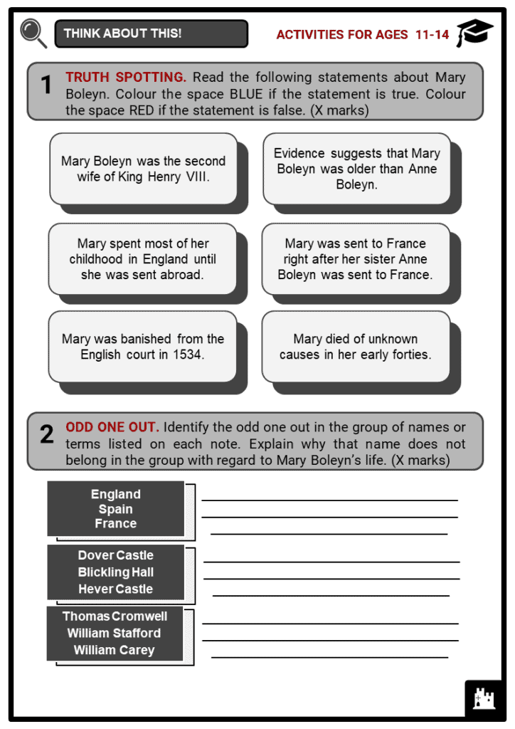 Mary Boleyn Student Activities & Answer Guide 1