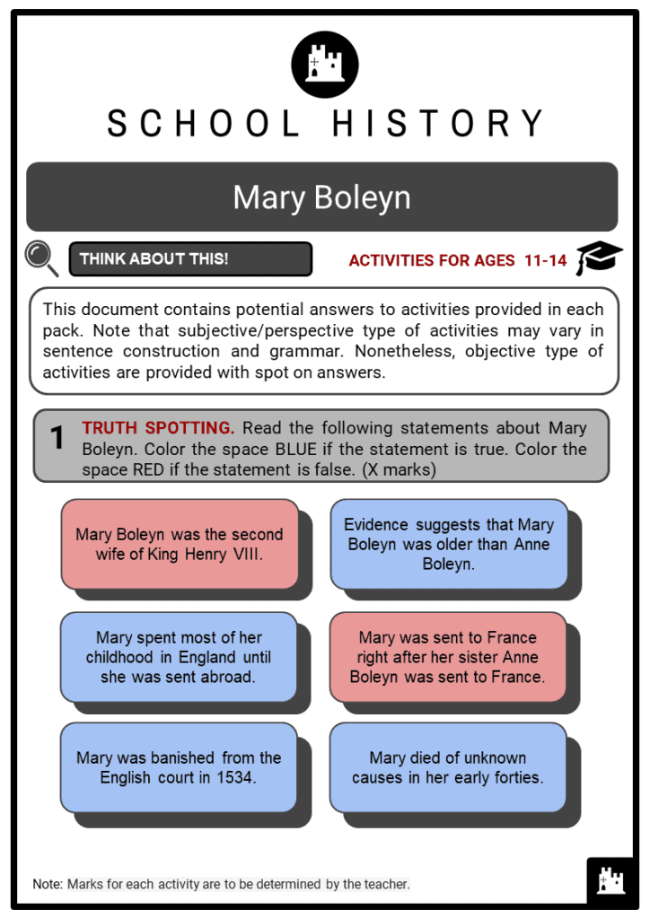 Mary Boleyn Student Activities & Answer Guide 2