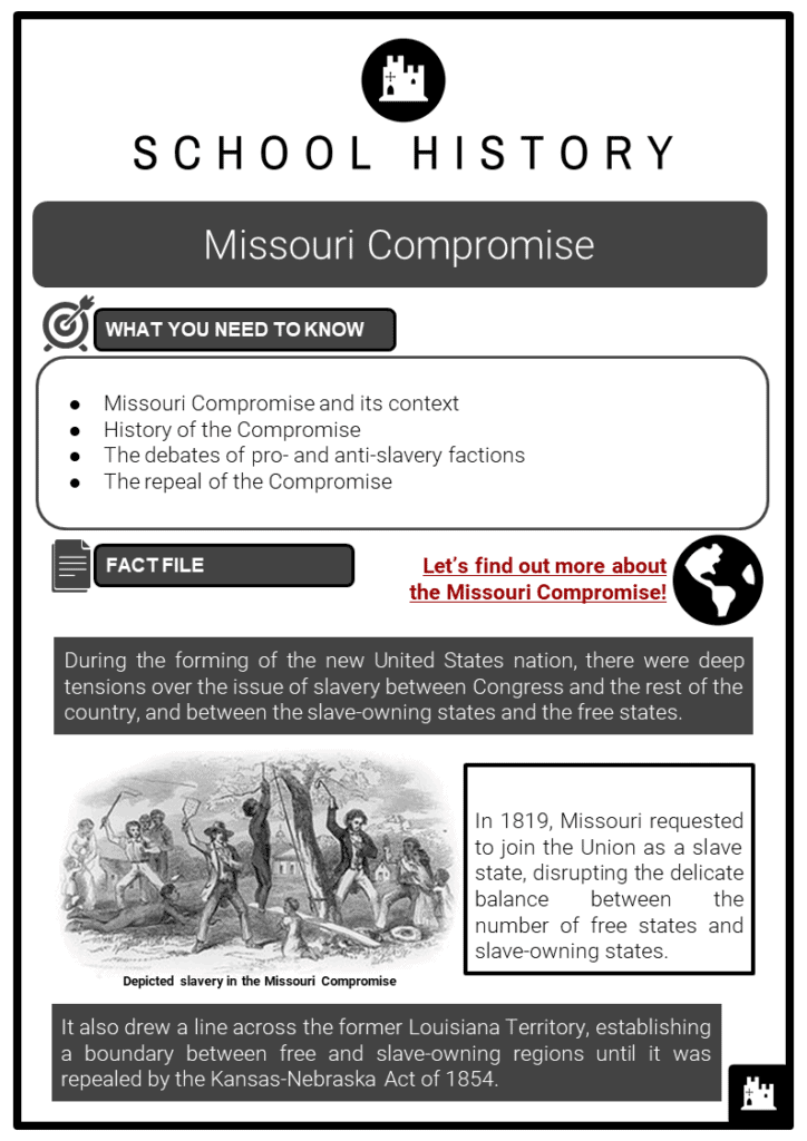 Missouri Compromise Resource Collection 1