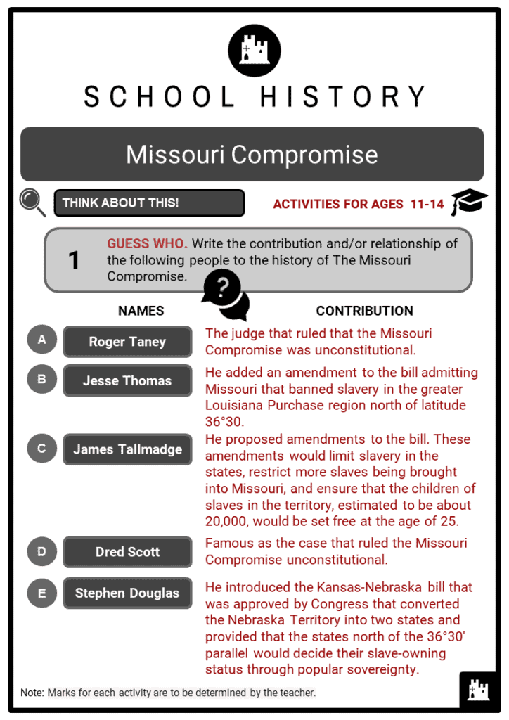Missouri Compromise Student Activities & Answer Guide 2