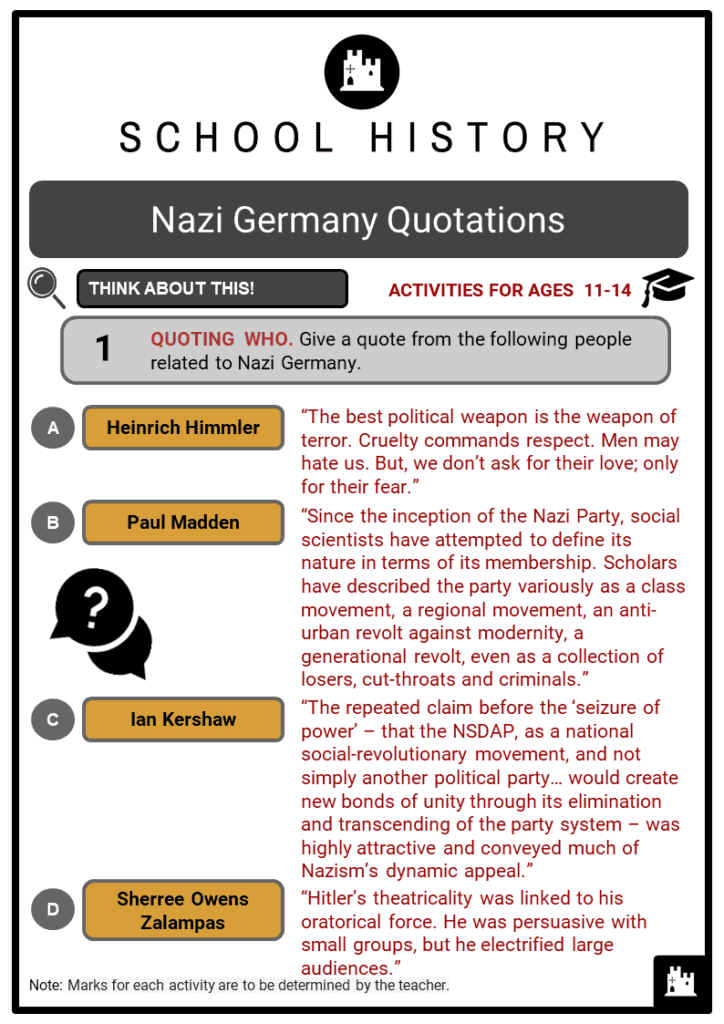 Nazi Germany Quotations Student Activities & Answer Guide 2