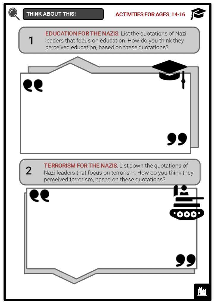 Nazi Germany Quotations Student Activities & Answer Guide 3