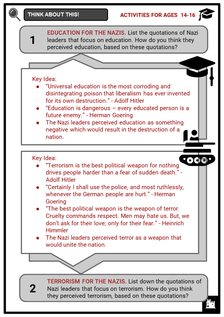 Nazi Germany Quotations Student Activities & Answer Guide 4