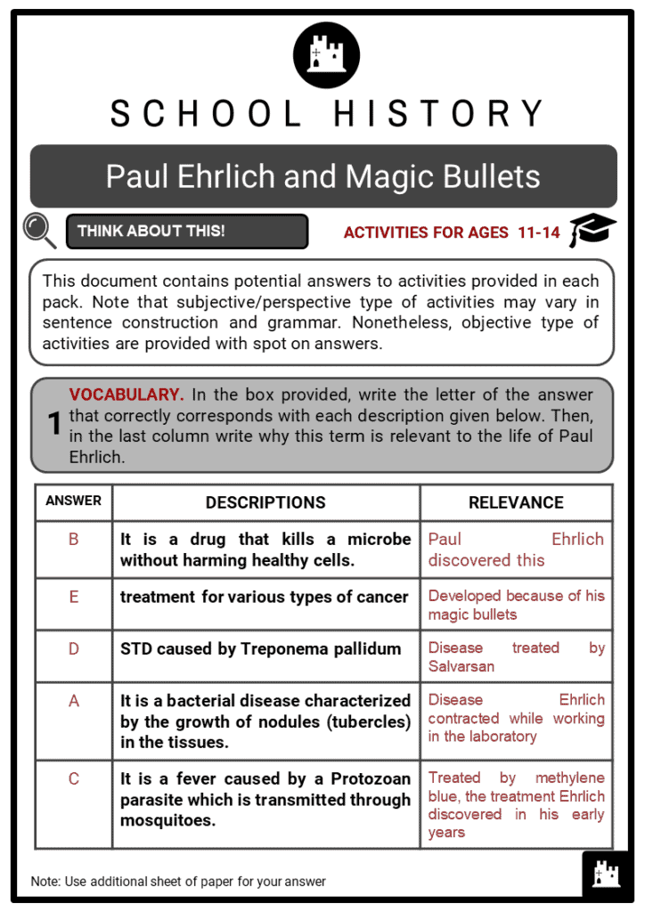 Paul Ehrlich and Magic Bullets Student Activities & Answer Guide 2
