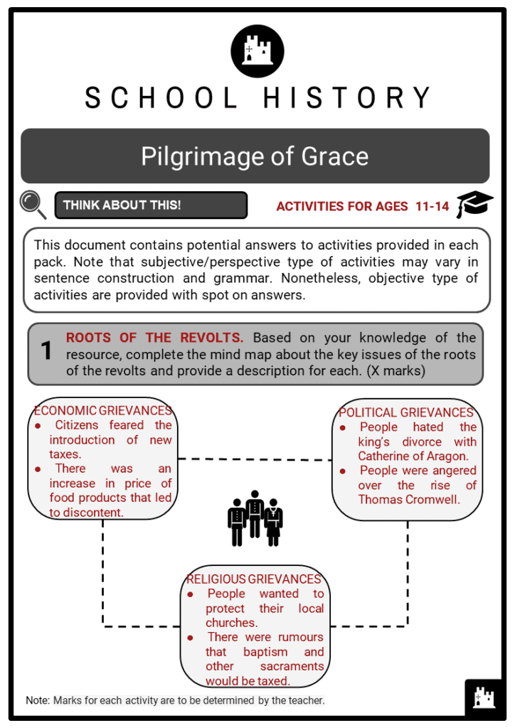 Pilgrimage of Grace Student Activities & Answer Guide 2