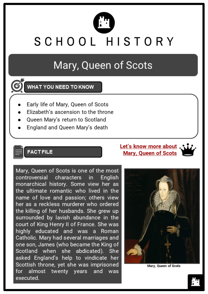 Queen Mary of Scots Resource Collection 1