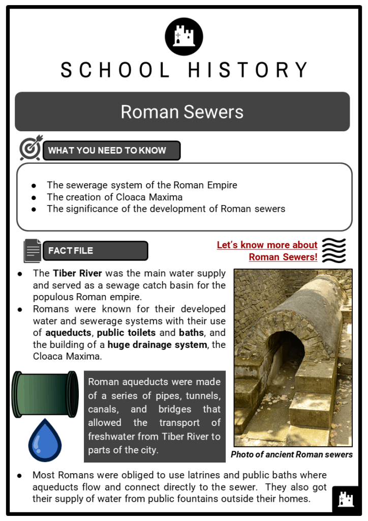 Roman Sewers Resource Collection 1