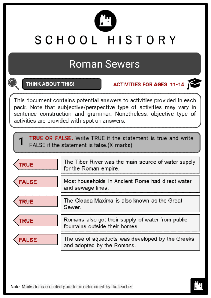 Roman Sewers Student Activities & Answer Guide 2