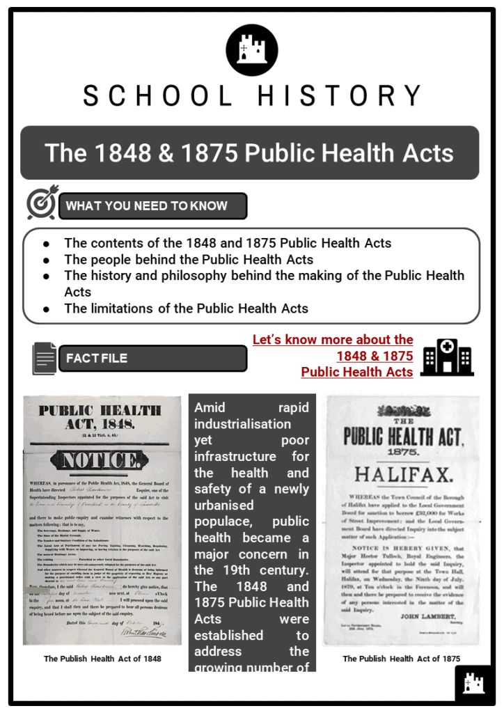The 1848-1875 Public Health Acts Resource Collection 1