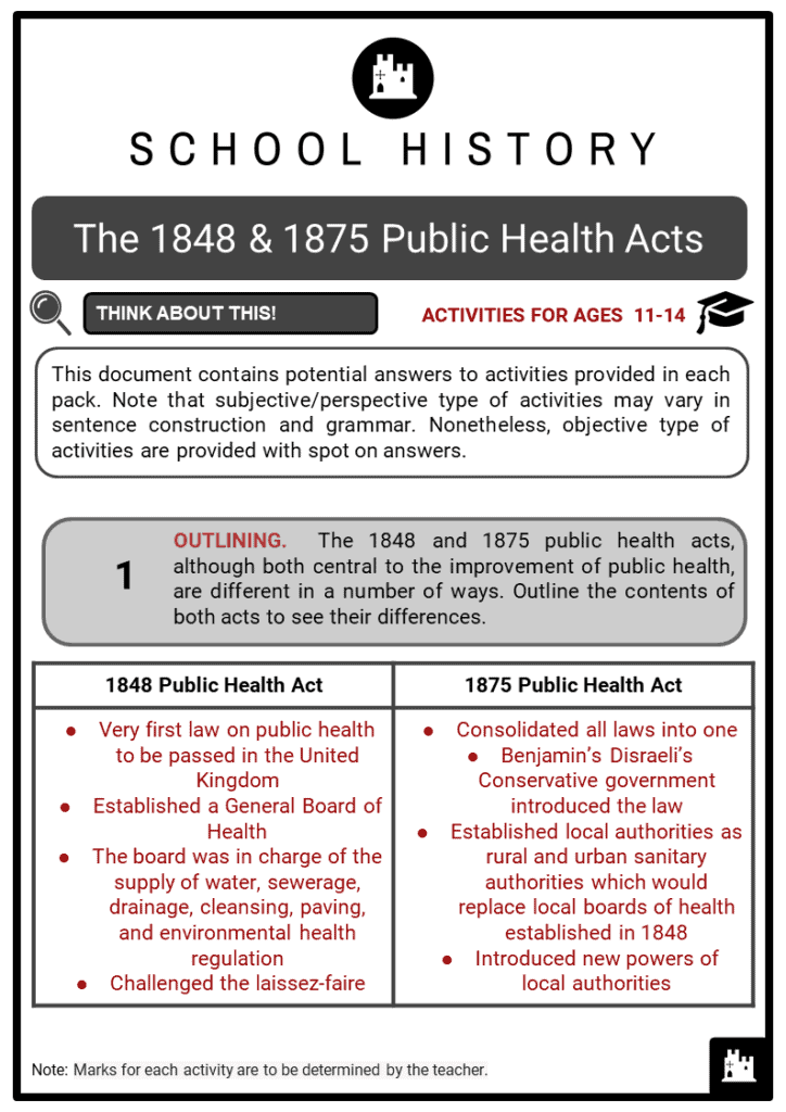 The 1848-1875 Public Health Acts Student Activities & Answer Guide 2