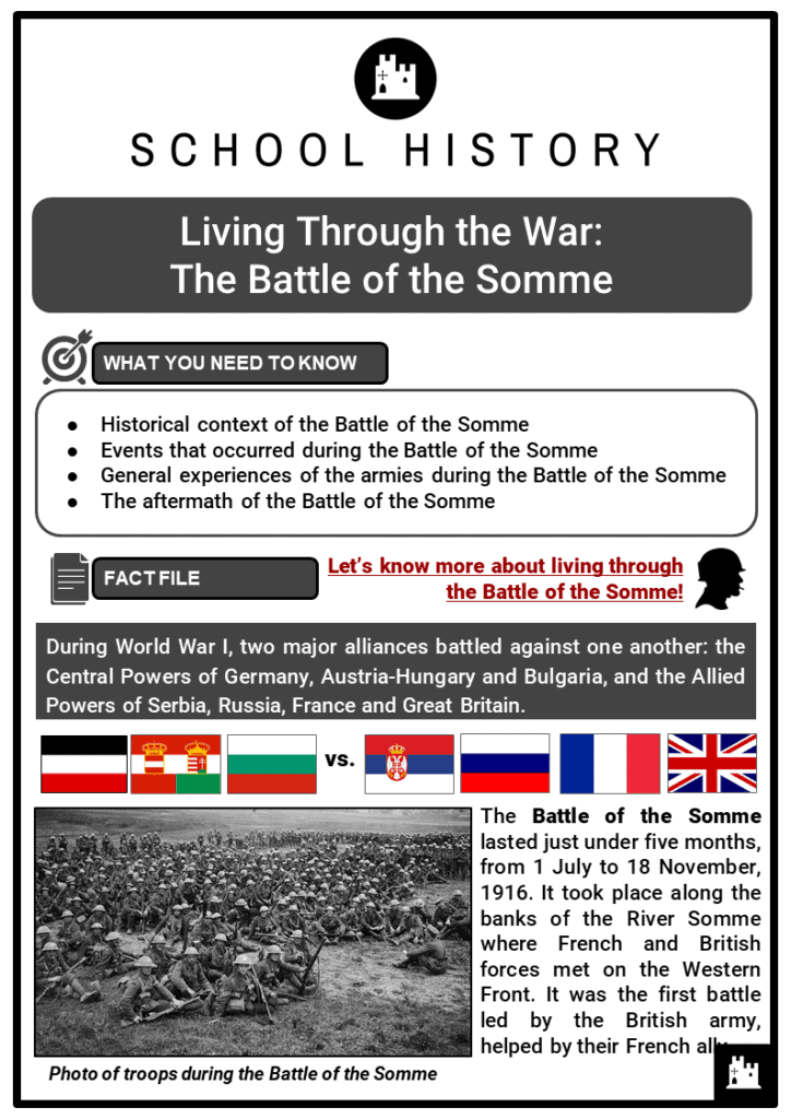 The Battle of the Somme Resource Collection 1