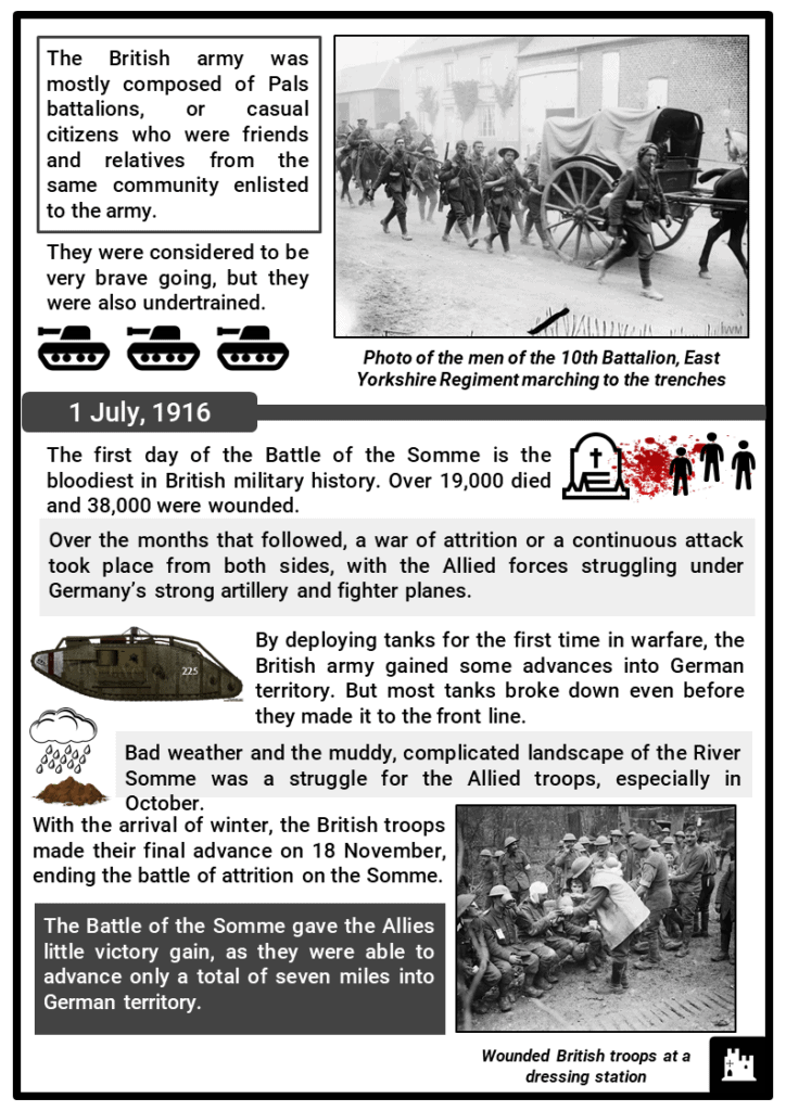 The Battle of the Somme Resource Collection 2