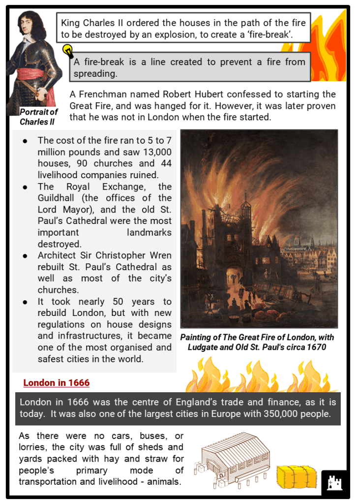 The Great Fire of London 1666 Resource Collection 2