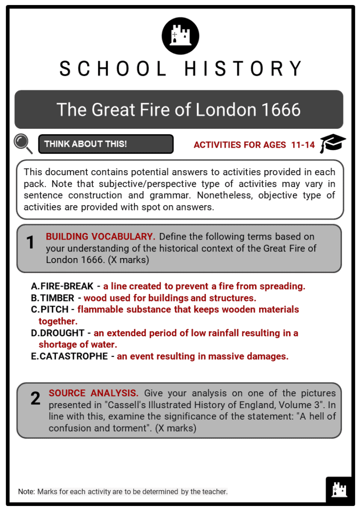 The Great Fire of London 1666 Student Activities & Answer Guide 2