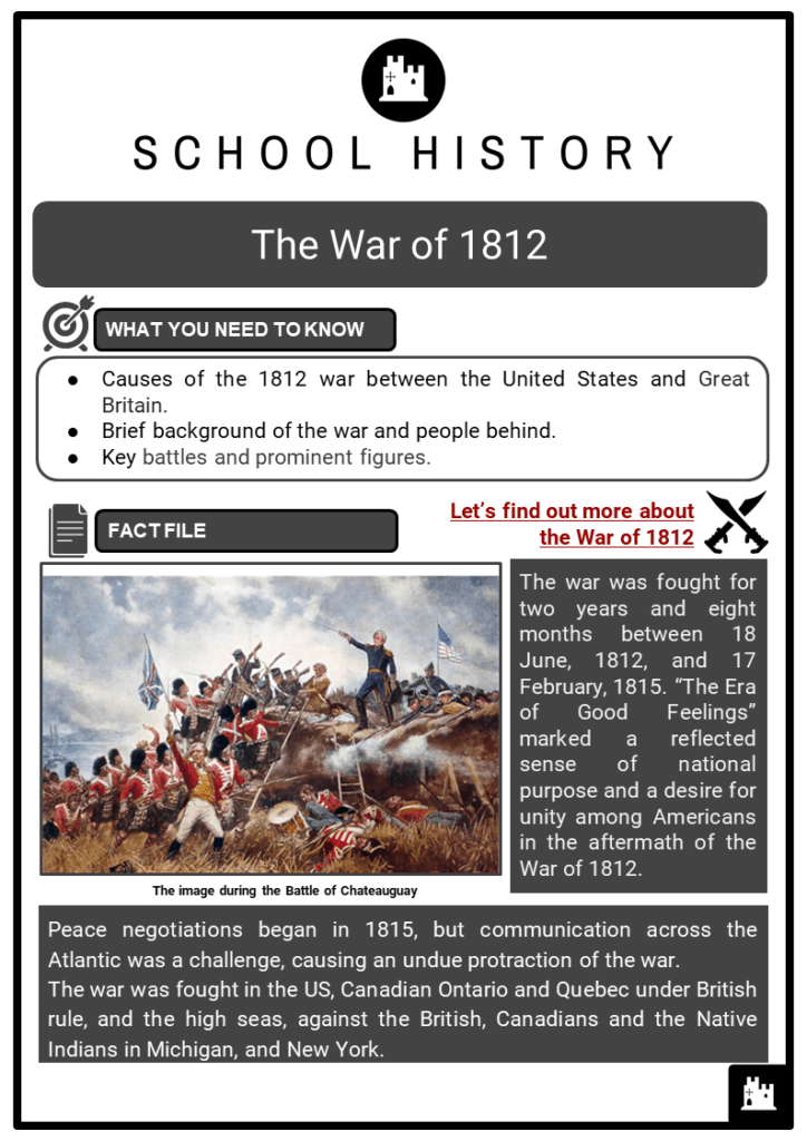 The War of 1812 Resource Collection 1