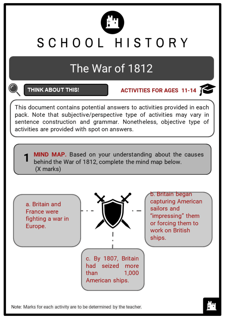 The War of 1812 Student Activities & Answer Guide 2