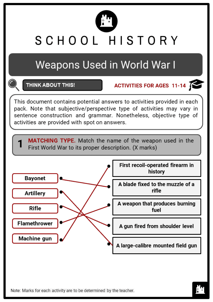 Weapons Used in World War I Student Activities & Answer Guide 2