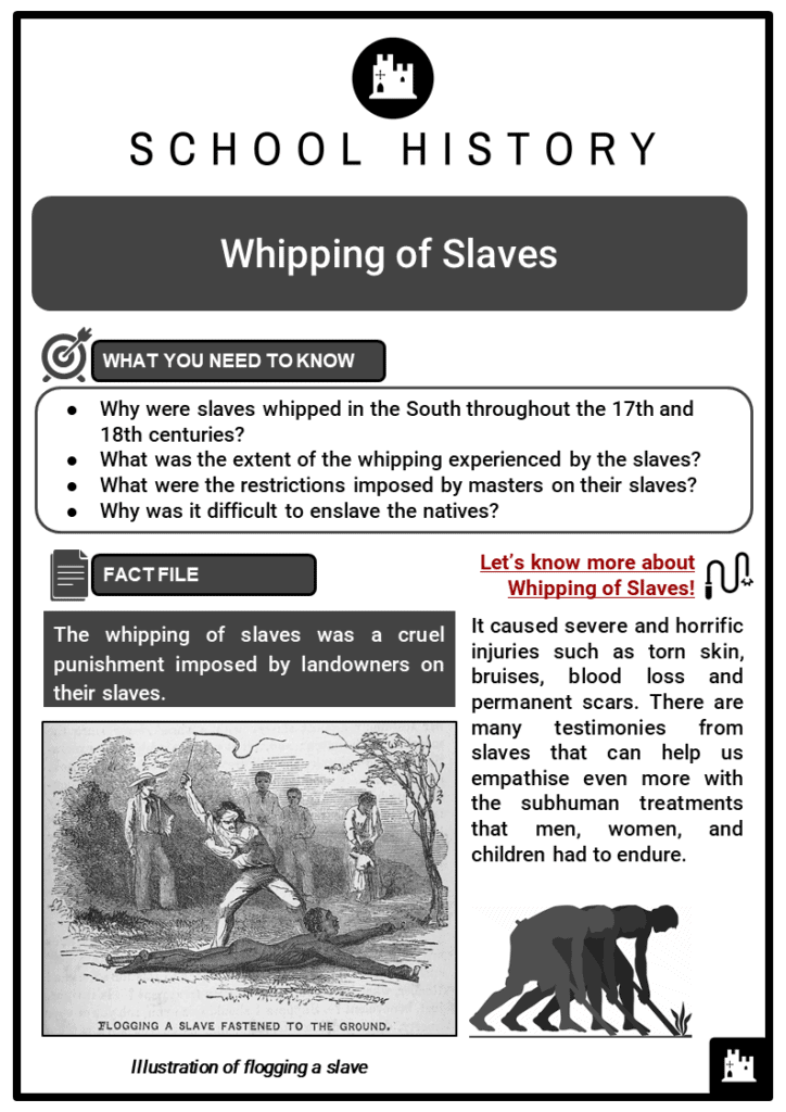 Whipping of Slaves Resource Collection 1