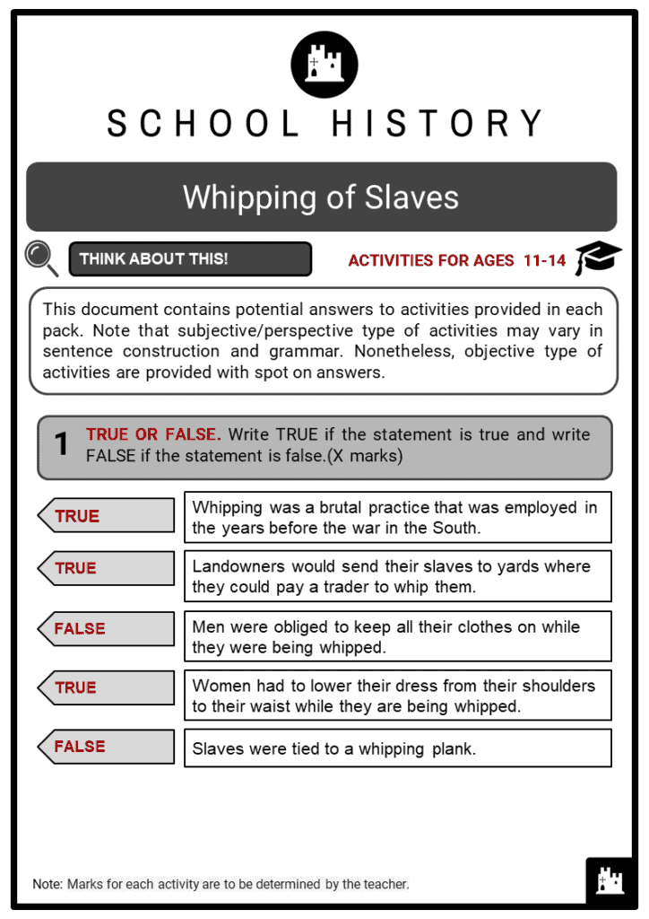 Whipping of Slaves Student Activities & Answer Guide 2