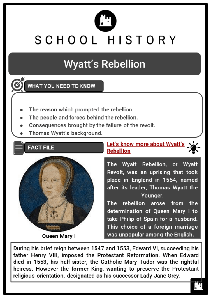Wyatts Rebellion Resource Collection 1