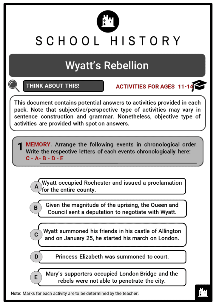 Wyatts Rebellion Student Activities & Answer Guide 2