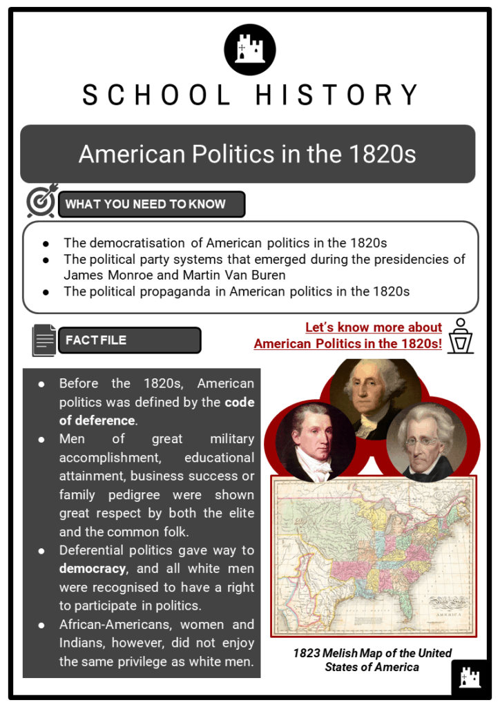 American Politics in the 1820s Resource Collection 1