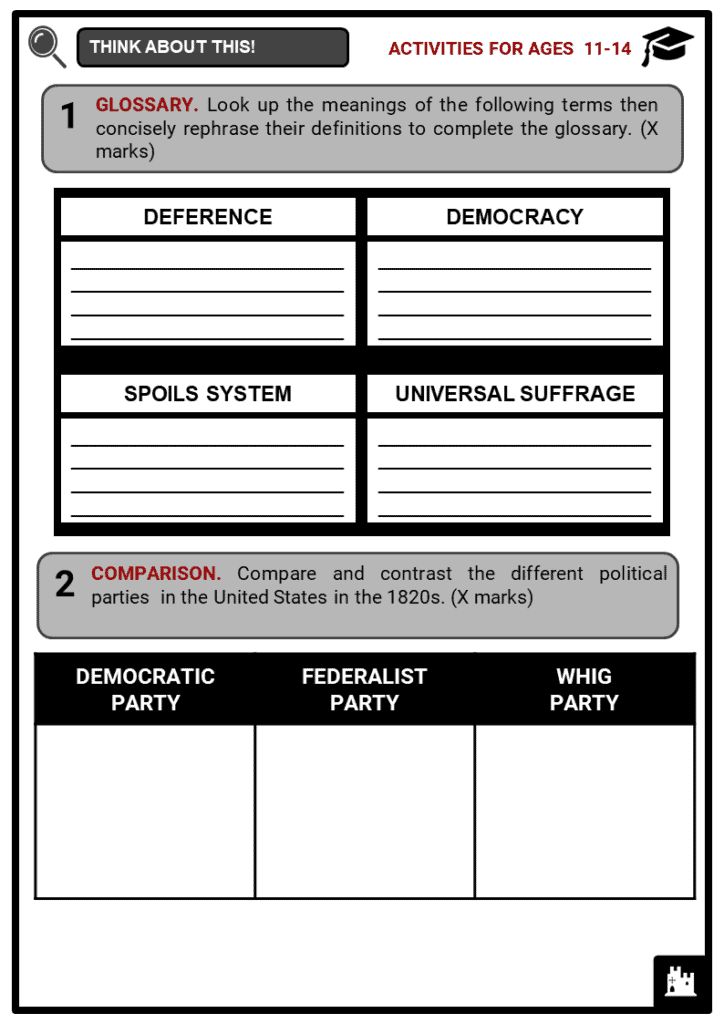 American Politics in the 1820s Student Activities & Answer Guide 1