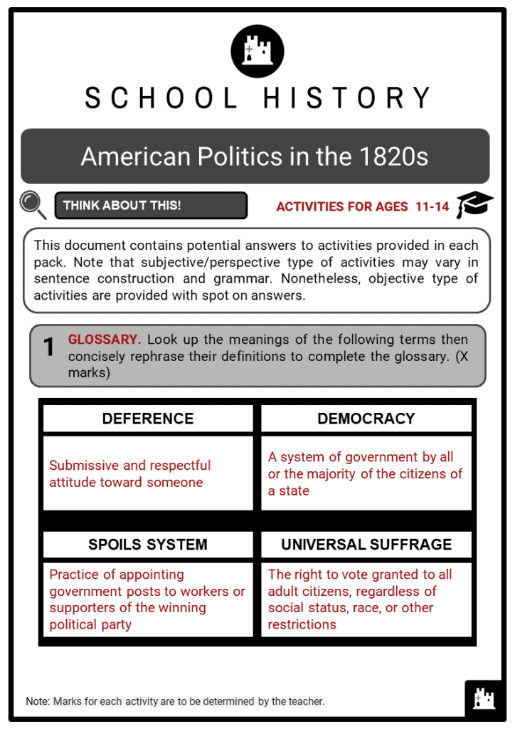 American Politics in the 1820s Student Activities & Answer Guide 2