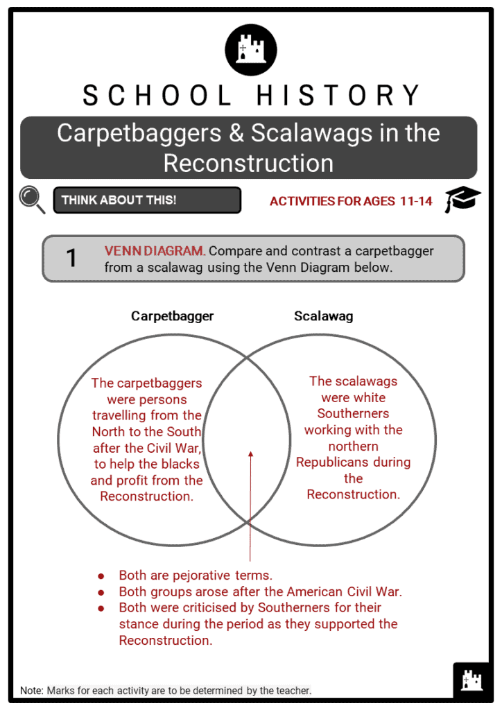 Carpetbaggers & Scalawags in the Reconstruction Student Activities & Answer Guide 2