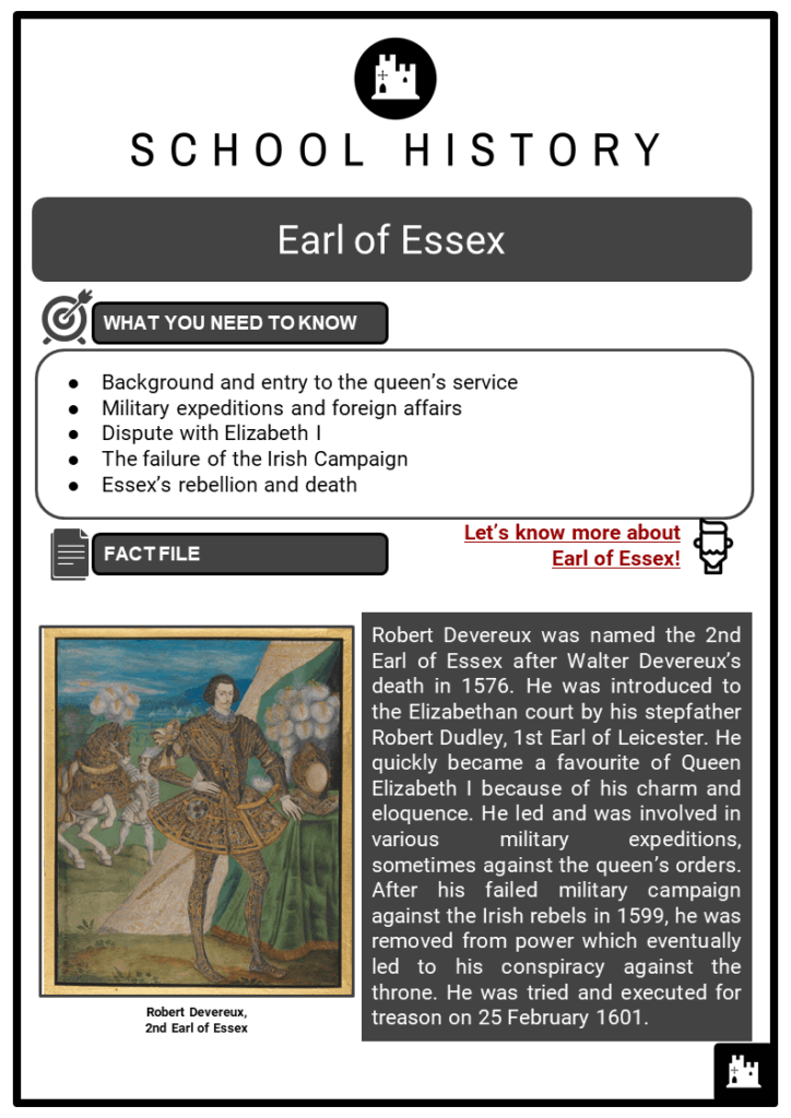 Earl of Essex Resource Collection 1