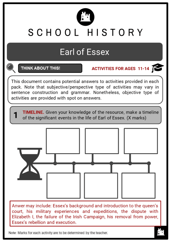 Earl of Essex Student Activities & Answer Guide 2