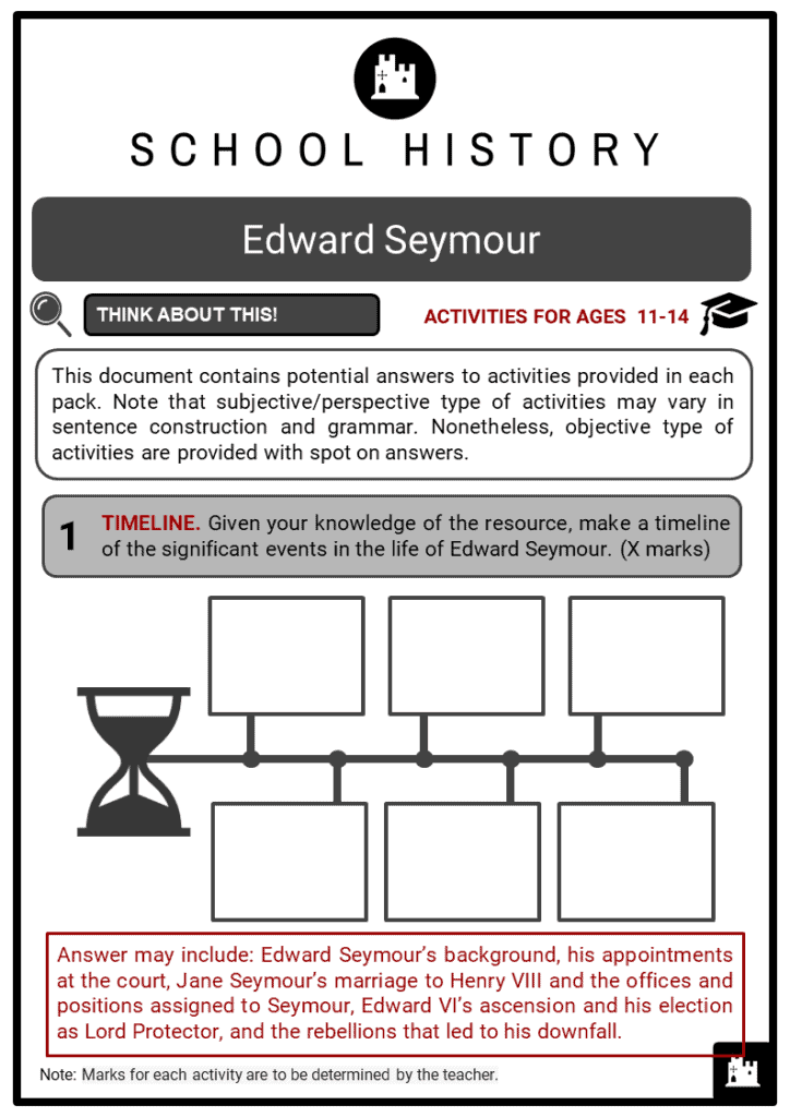 Edward Seymour Student Activities & Answer Guide 2