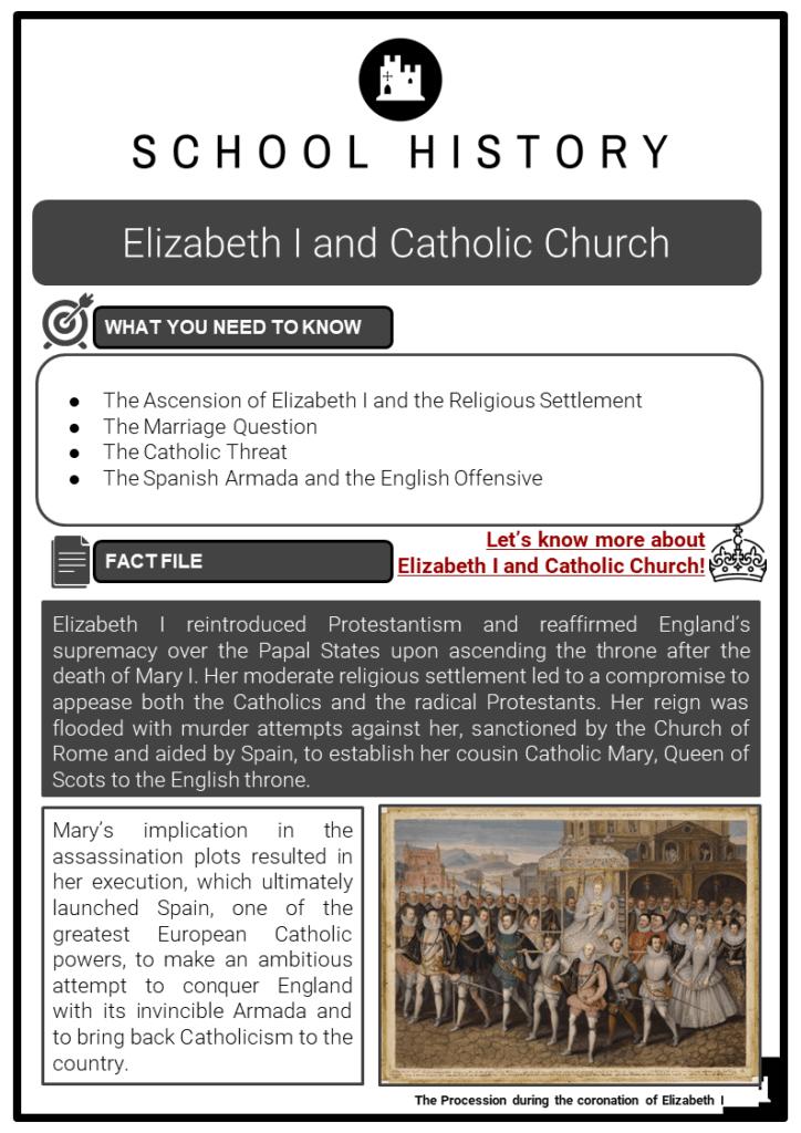 Elizabeth I and Catholic Church Resource Collection 1