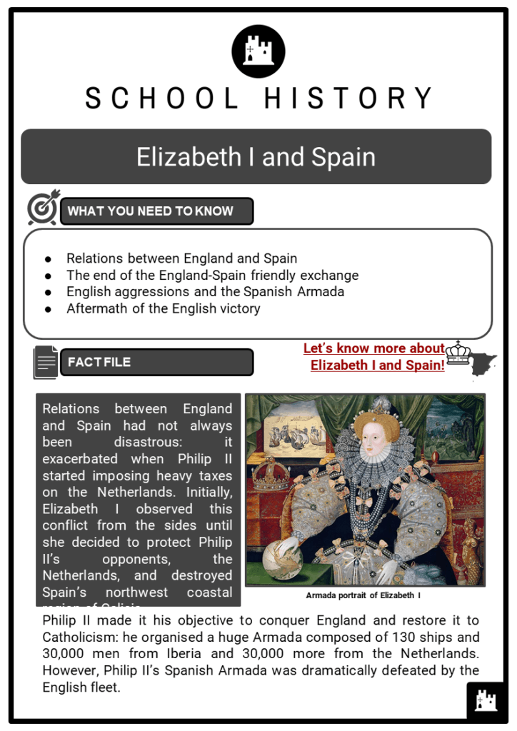 Elizabeth I and Spain Resource Collection 1