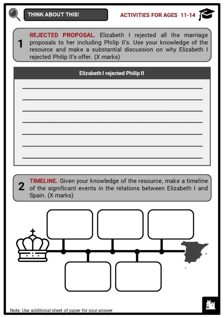 Elizabeth I and Spain Student Activities & Answer Guide 1