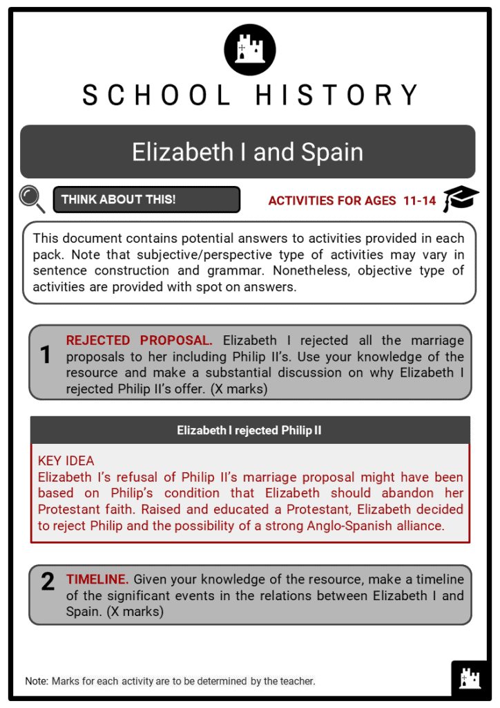 Elizabeth I and Spain Student Activities & Answer Guide 2
