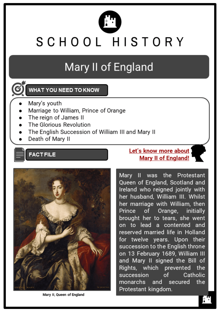 Mary II of England Resource Collection 1