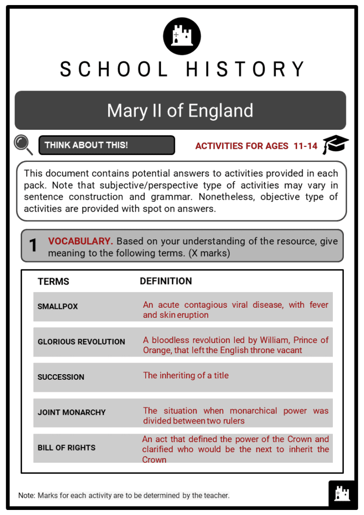 Mary II of England Student Activities & Answer Guide 2