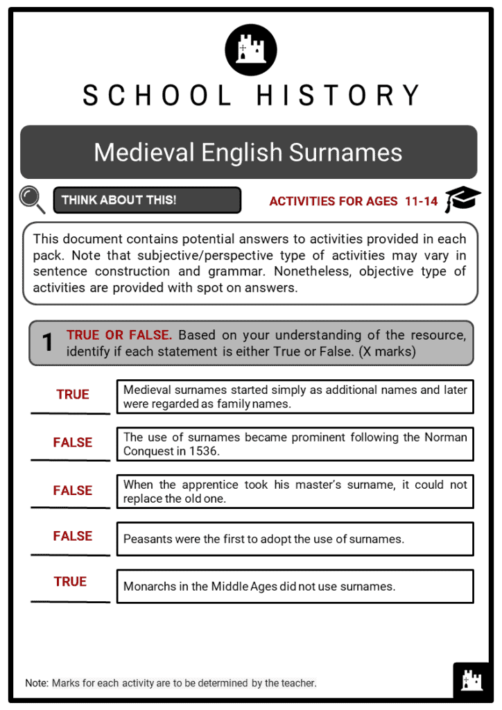 Medieval English Surnames Student Activities & Answer Guide 2