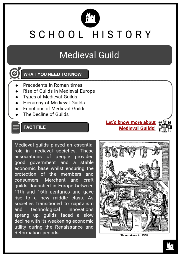 Medieval Guild Resource Collection 1