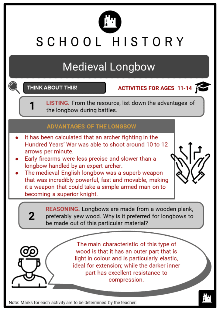 Medieval Longbow Student Activities & Answer Guide 2