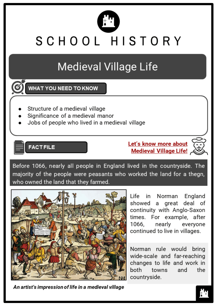 Medieval Village Life Resource Collection 1